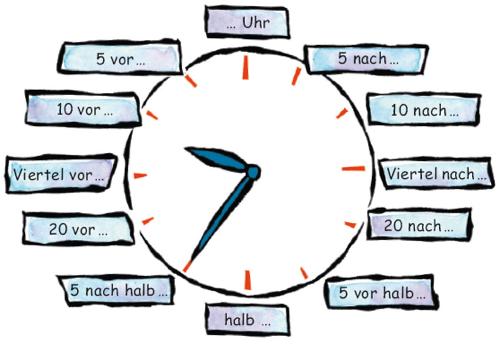 Uhrzeit Arbeitsblatt Daf : Daf hv videolinks zu deutsch ein hit lenasgerman